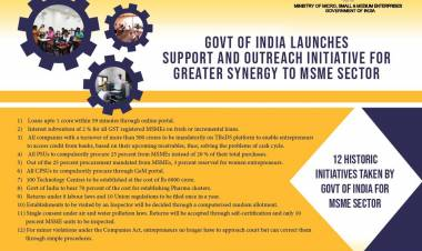 MSME Initiatives by GOI